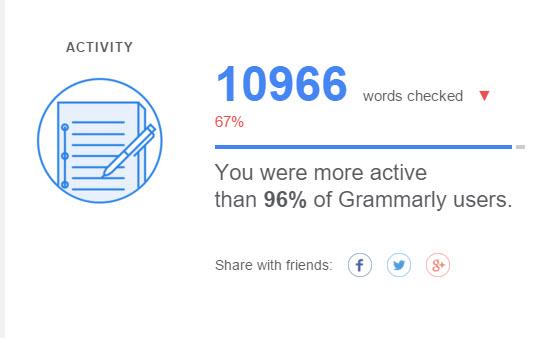 Grammarly1